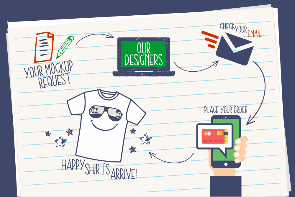 Our Process is Simple    - VBS T-Shirts - Awesome Screen